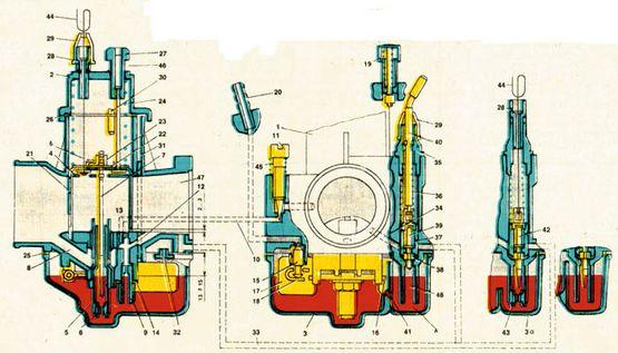 Схема Карбюратора двигателя